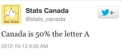 True. . Stats Canada stats_ canada ili] Canada is ) i'; the letter A 6: 55 AM. That explains their catchphrase, eh