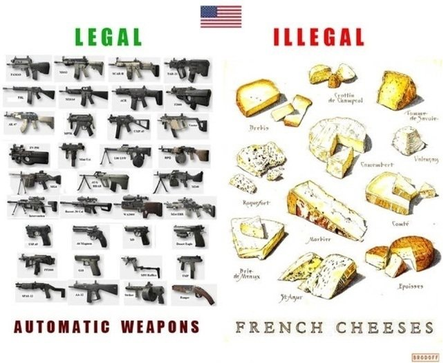 True. . IIS FRENCH CHEESES. Allow me to clarify a few points for you. It is illegal for any civilian to own a post 1986 machine gun. In order to obtain a pre 1986 machine gun you need a 6