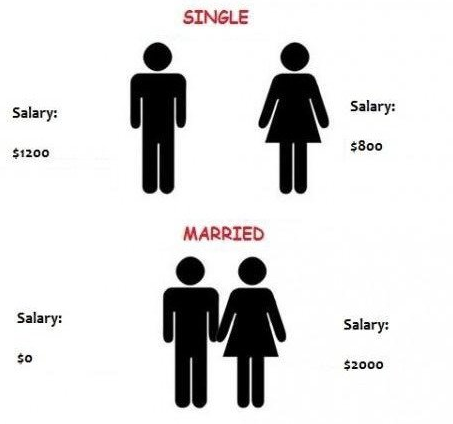 true. . SINGLE Salary: HARRIED Salary'. Salary: nnu. Or- or, hear me out on this, you could be a man and establish some boundaries.