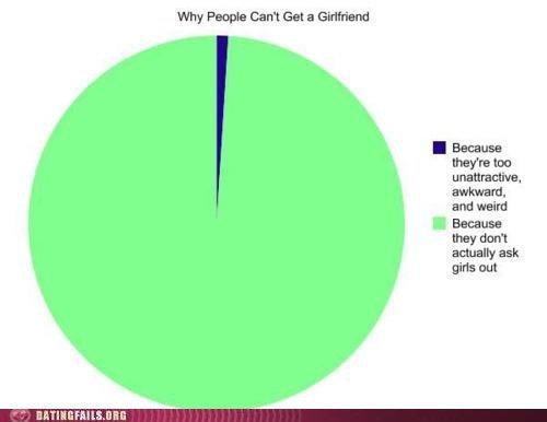 Truth. .