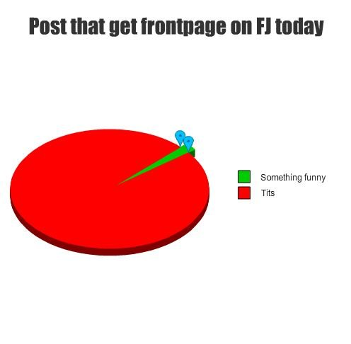 "Twelve year olds. didn't feel like publishing it off graph jam. Post that glatt tht Ell ""Ida! I Somnething funny I Tits"