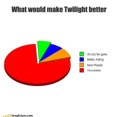Twighlight. I know this twilight is getting old... but who doesnt like a good chuckle?. What twilight I ' stee fargone I New People I Vuvuzelas. what would mak twilight better is when they go in to sunlight they turn to ash NOT FCKING SPARKLE