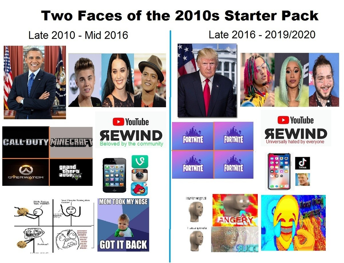 Two Faces of the 2010s Starter Pack. .. you up the years to the right, it 2016 to 2024