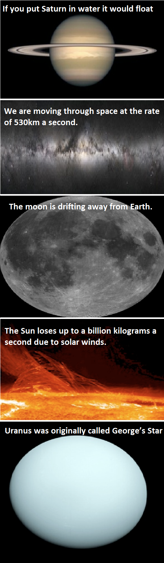 Useless as Vol 2.1 (space). Source: . If you put Saturn in water it would float We are moving through space at the rate of a second. The moon is drifting away f