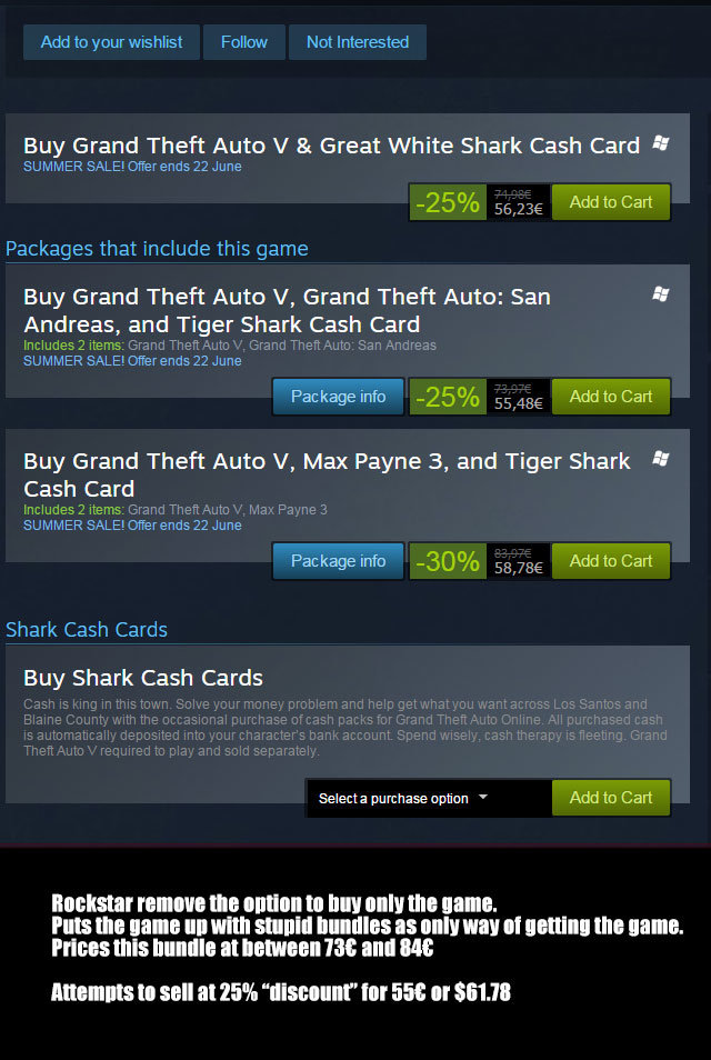 """What a great """"sale"""". How nice of Rockstar to put GTA v on sale and for 25%. Now you can get it for just $61.78. What a great deal. Update: You can buy the norma"""