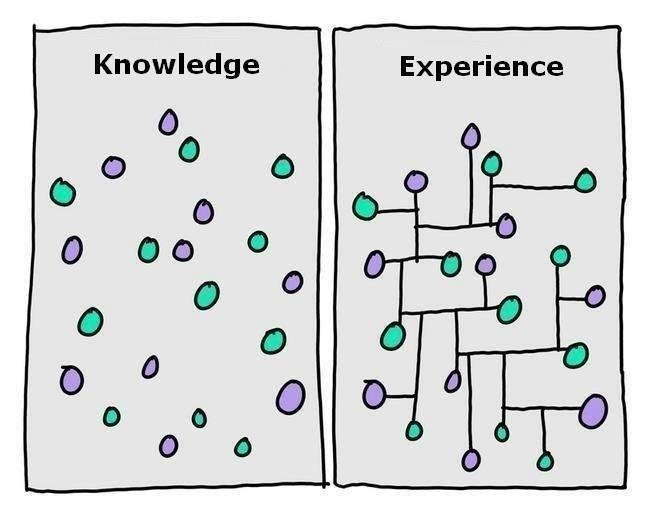 xp. . Knowledge Experience