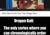 The Dragon Ball Series